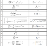[TeX vs. MathML]