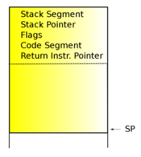 [Stack layout]