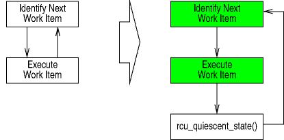 [Work loop diagram]