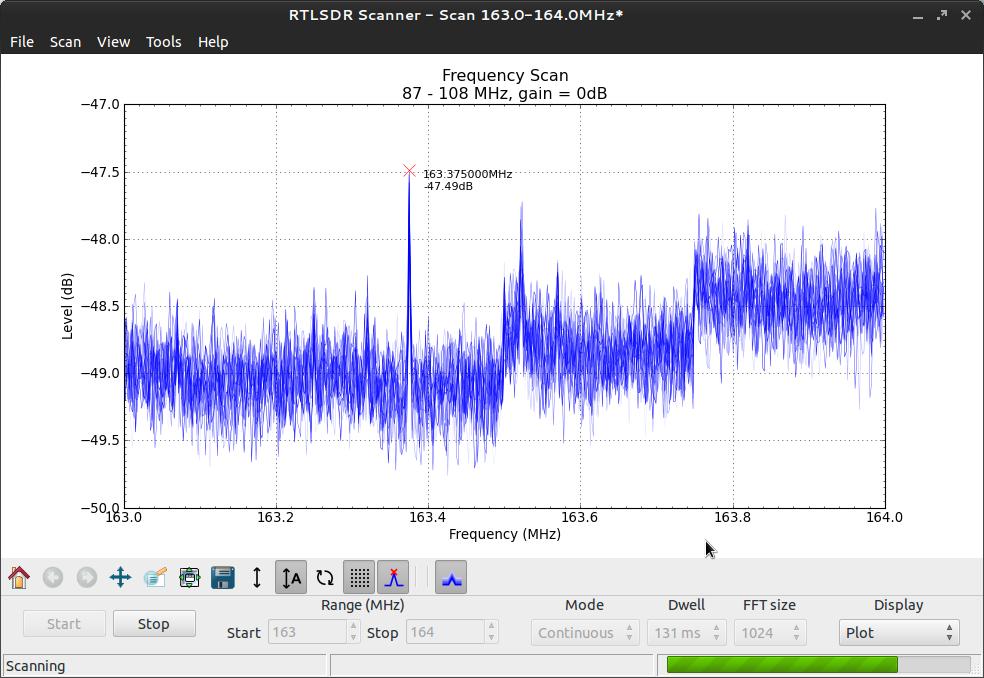 RTL-SDR and GNU Radio 3 7 2 [LWN net]