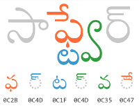 [Telugu orthographic cluster and corresponding Unicode string]