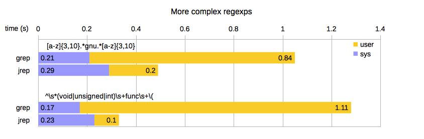 [Complex regular expression graph]