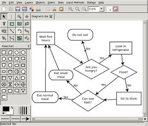 Plotting tools for networks part i lwn dia screenshot ccuart Images