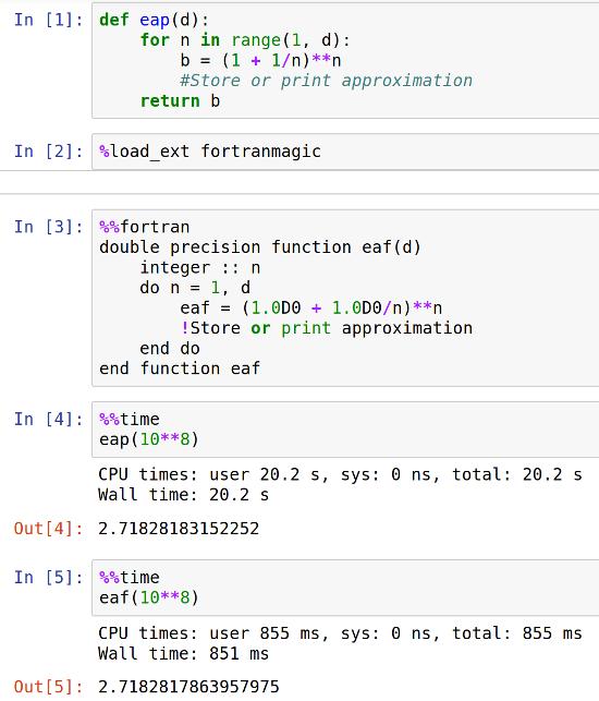 Advanced computing with IPython
