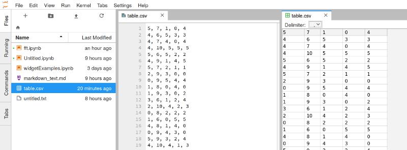 Conda install jupyterlab 1 0 | Install iPython Widget in Jupyter