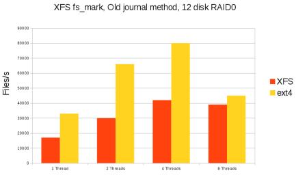 [benchmark plot]