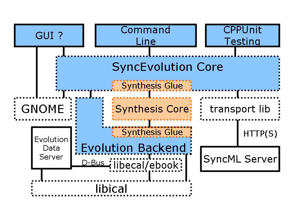 [diagram]