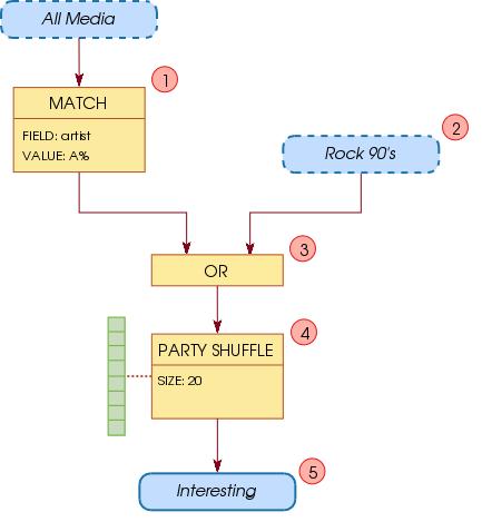 [Collection Diagram]