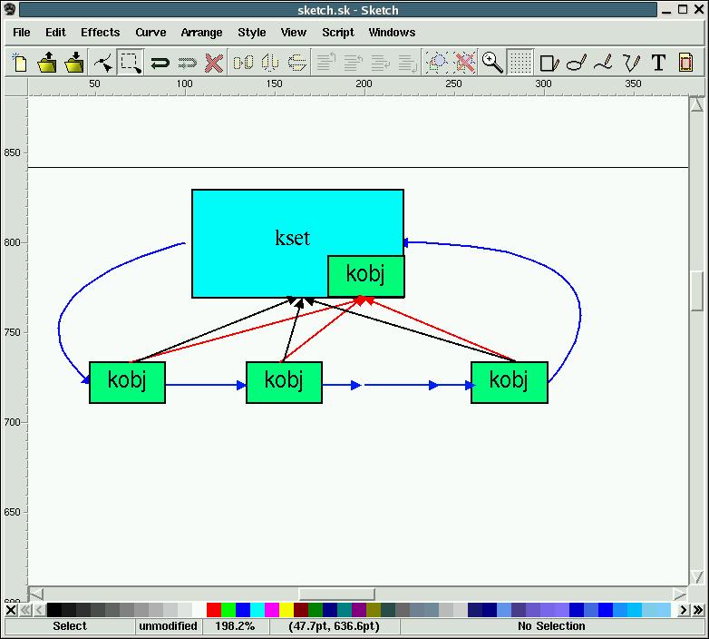 Skencil screenshot [LWN.net]