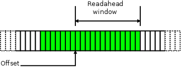 context_readahead