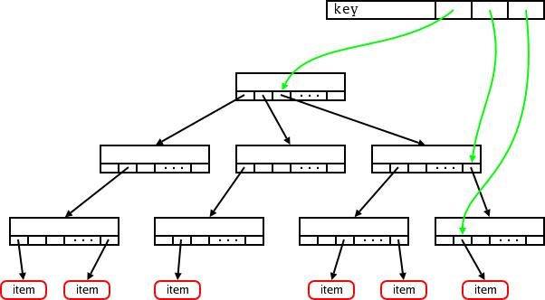 Радикс 5 Ключ Кряк